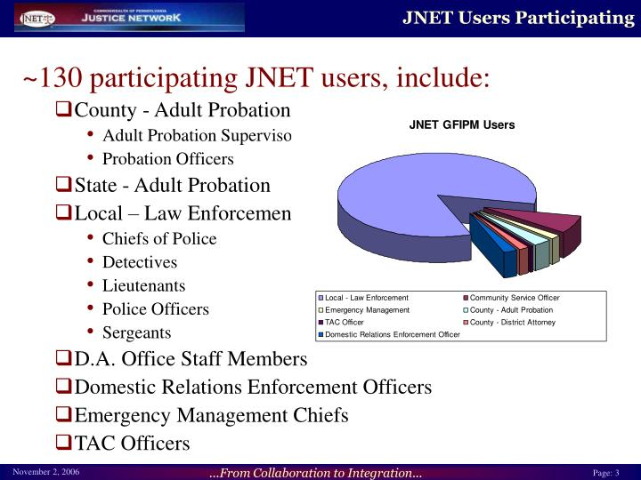 Jnet users participating