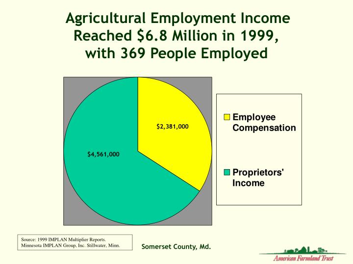 Agricultural Employment Income