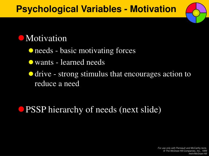 psychological motivation The aim in this study was to develop and validate a set of scales to measure  subject motivation and behaviour in psychological experiments this was  achieved.