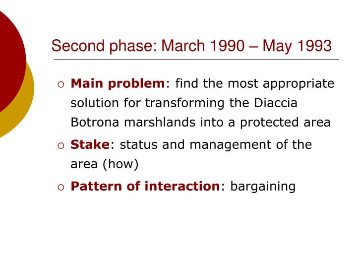 Second phase: March 1990 – May 1993
