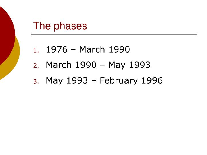 The phases