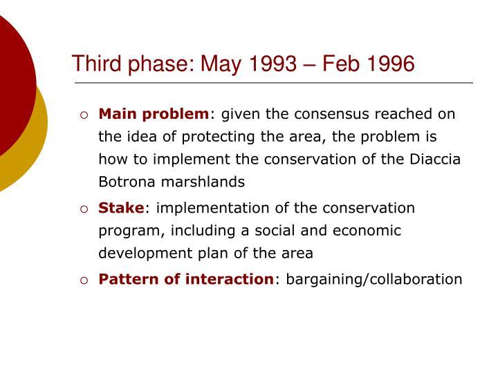 Third phase: May 1993 – Feb 1996