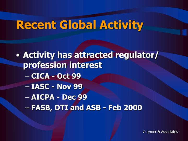 Recent Global Activity