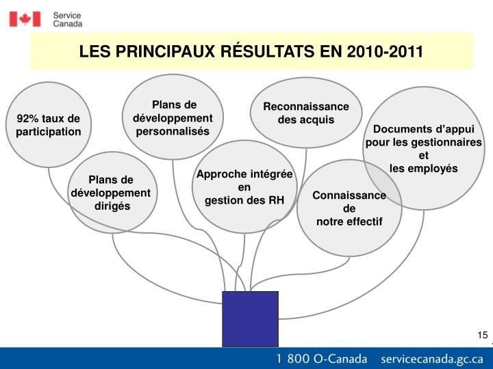 LES PRINCIPAUX RÉSULTATS EN 2010-2011