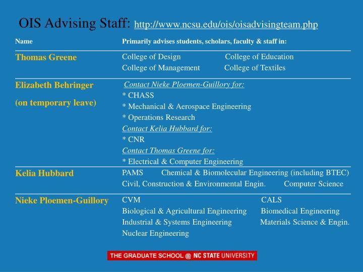 OIS Advising Staff: