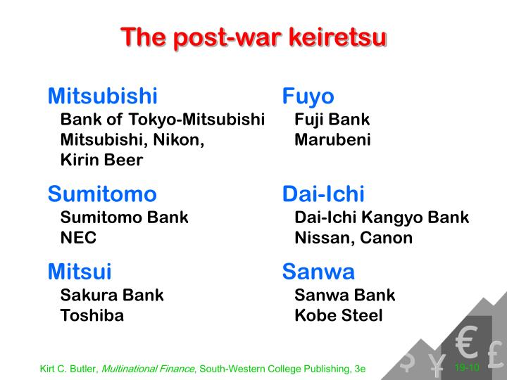 The post-war keiretsu