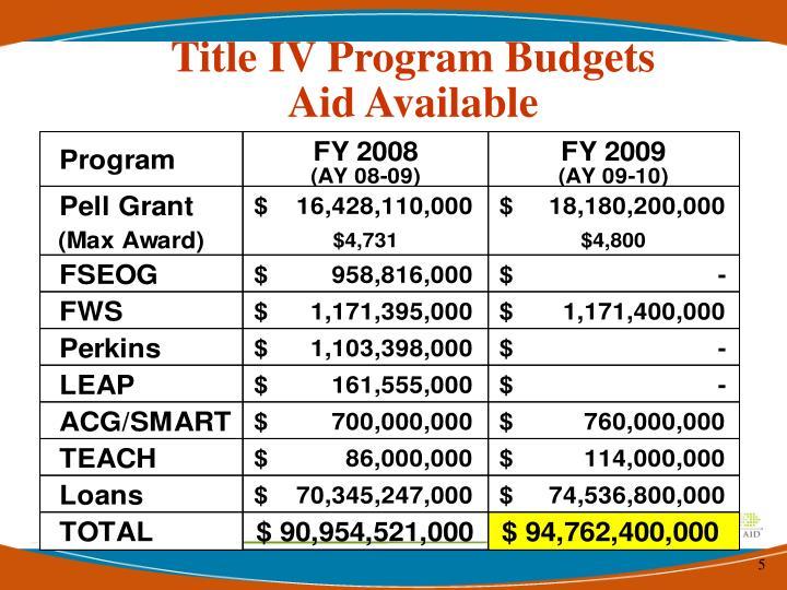 Title IV Program Budgets