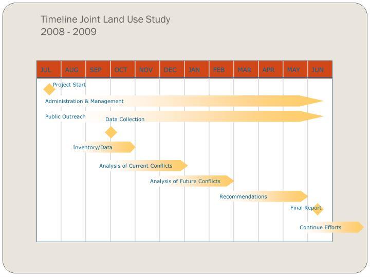 Timeline Joint Land Use Study