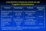cognitive dysfunction in ms cognitive rehabilitation