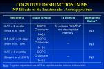 cognitive dysfunction in ms np effects of sx treatments aminopyridines