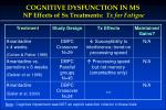 cognitive dysfunction in ms np effects of sx treatments tx for fatigue