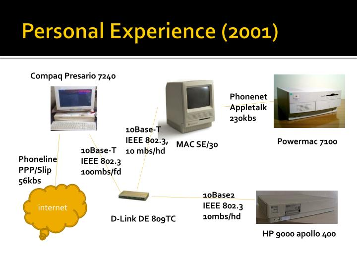 Personal Experience (2001)