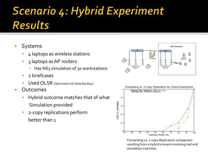 Scenario 4: Hybrid Experiment Results