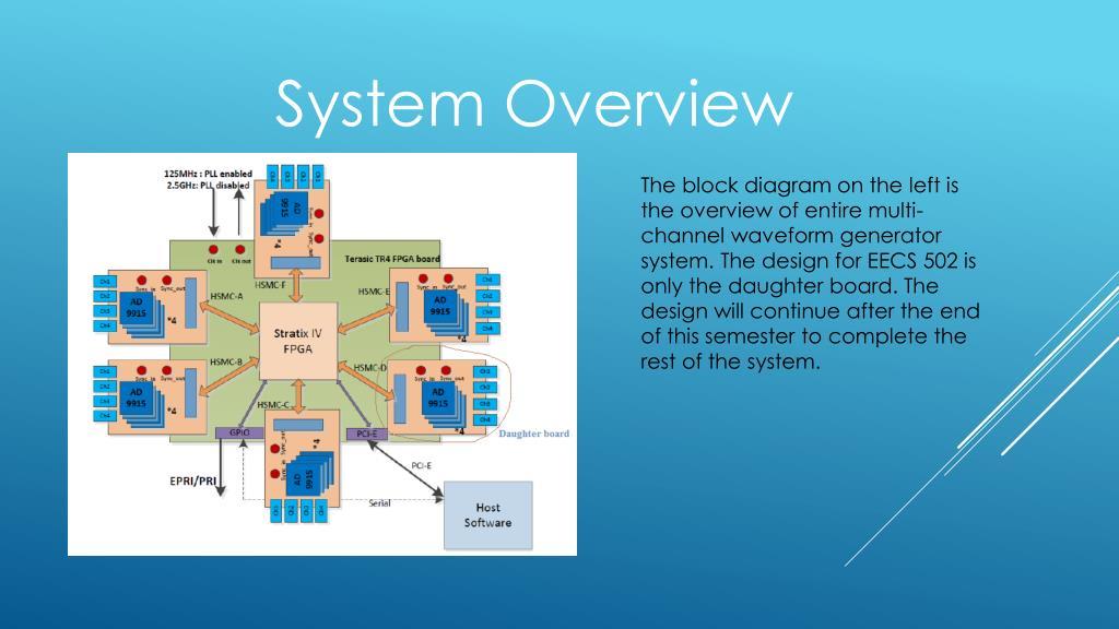 PPT - Multi-Channel waveform generator for radar -Preliminary Design