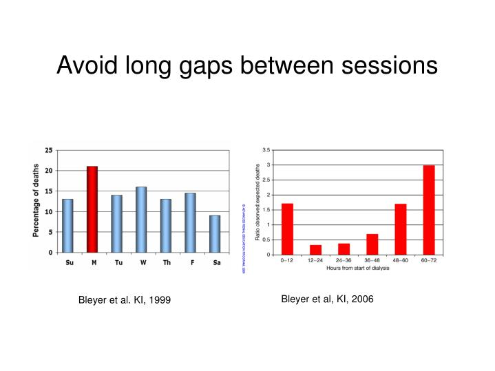 Avoid long gaps between sessions