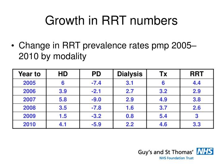 Growth in RRT numbers