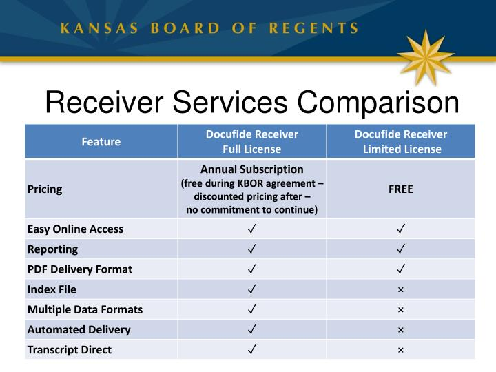 Receiver Services Comparison