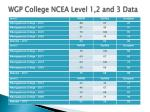 wgp college ncea level 1 2 and 3 data