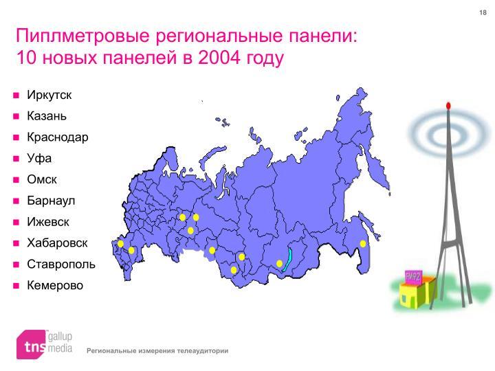 Пиплметровые региональные панели:
