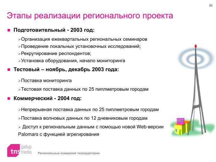 Этапы реализации регионального проекта