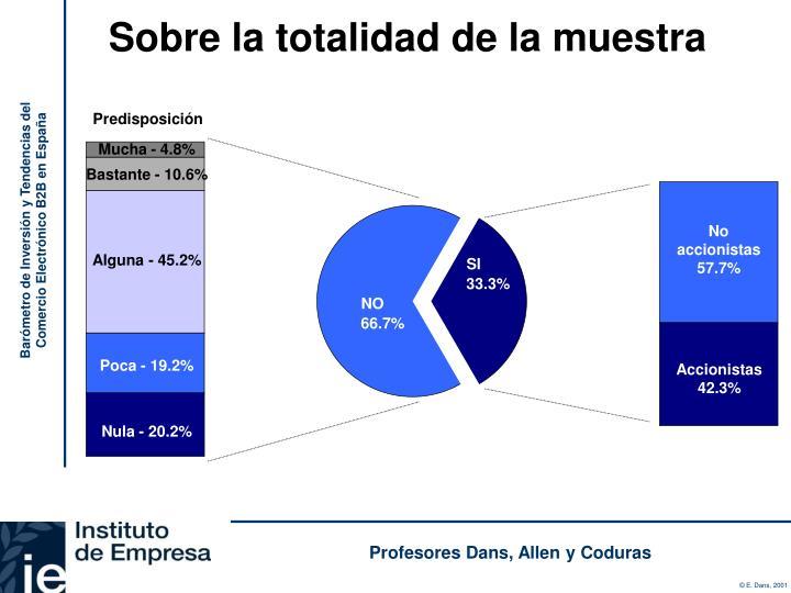 Mucha - 4.8%