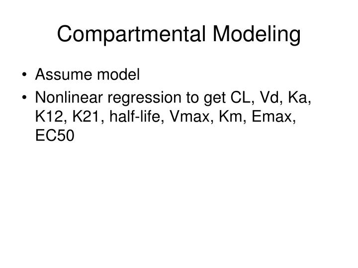 Compartmental modeling