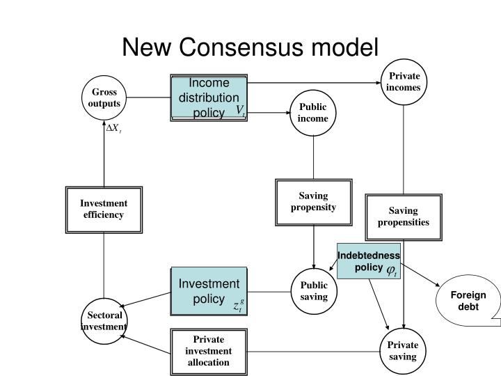 New Consensus model
