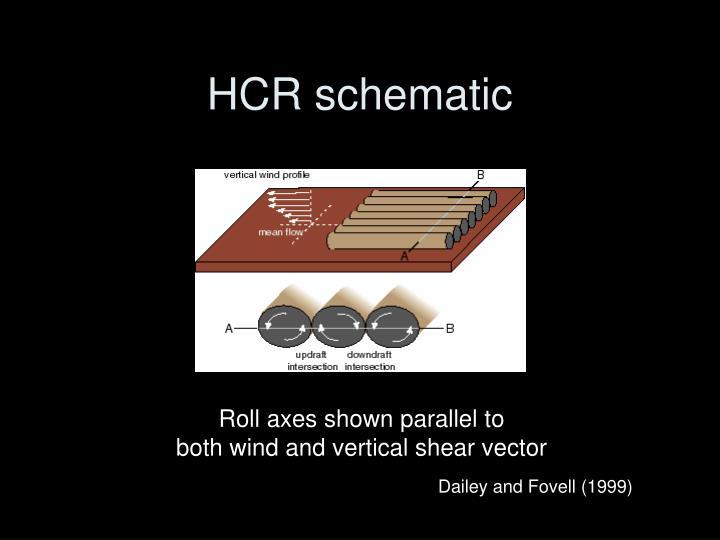 Hcr schematic