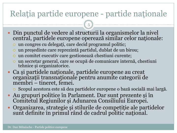 Relația partide europene - partide naționale