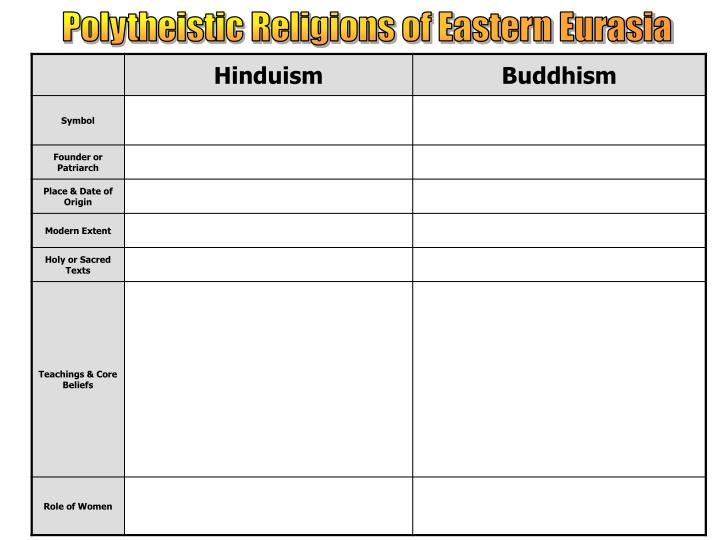 Polytheistic Religions of Eastern Eurasia