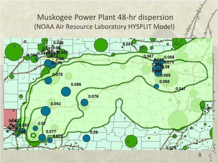 Muskogee Power Plant 48-hr dispersion