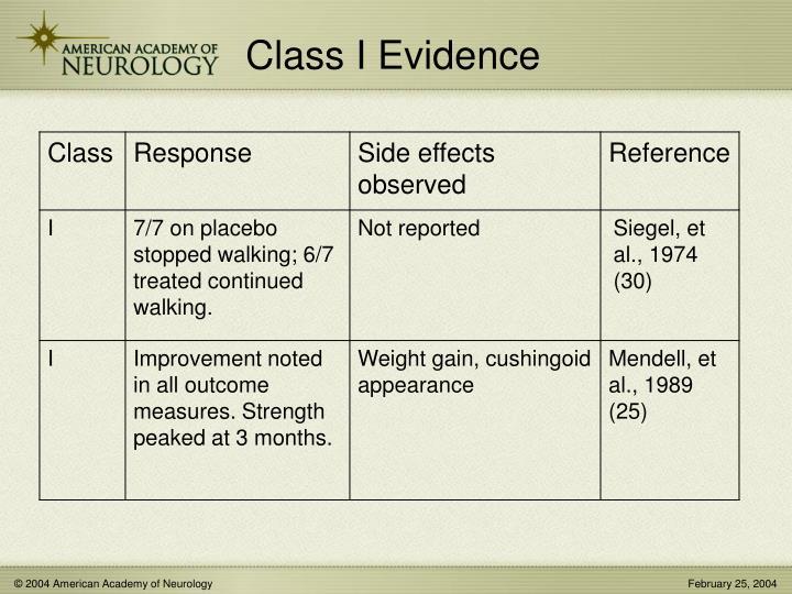 Class I Evidence