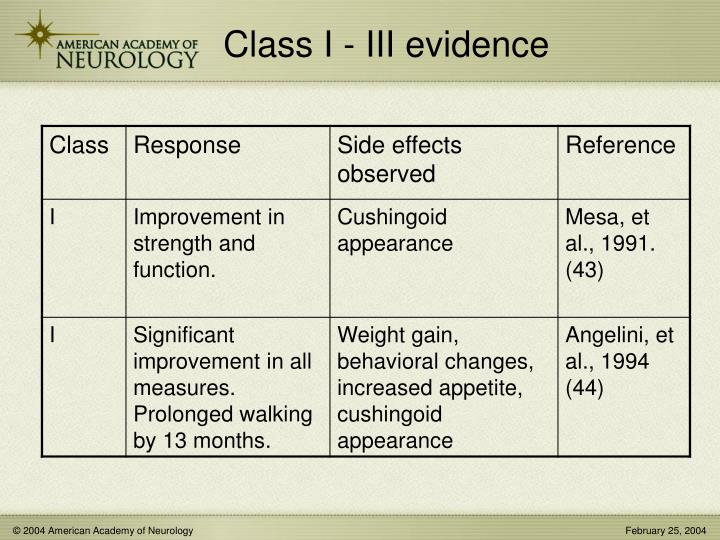 Class I - III evidence