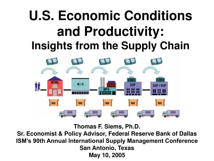 u s economic conditions and productivity insights from the supply chain n.