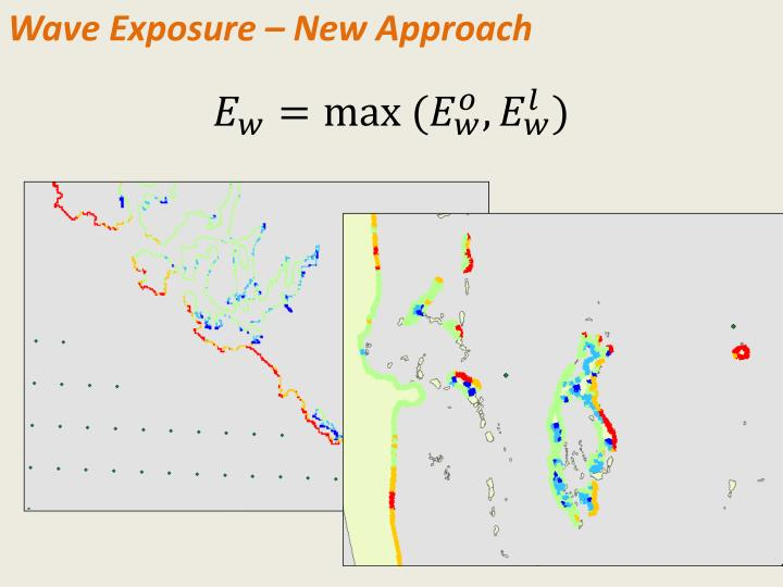 Wave Exposure – New Approach