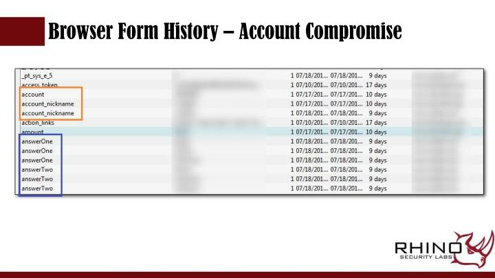 Browser Form History – Account Compromise