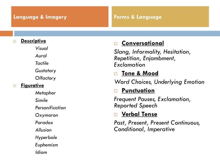 Language & Imagery