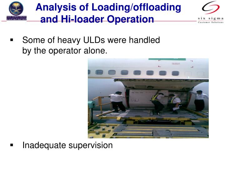 Analysis of Loading/offloading      and Hi-loader Operation