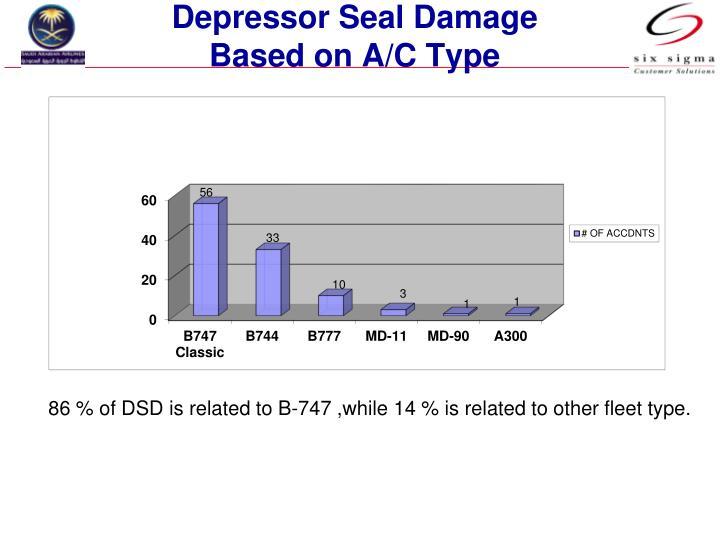 Depressor Seal Damage