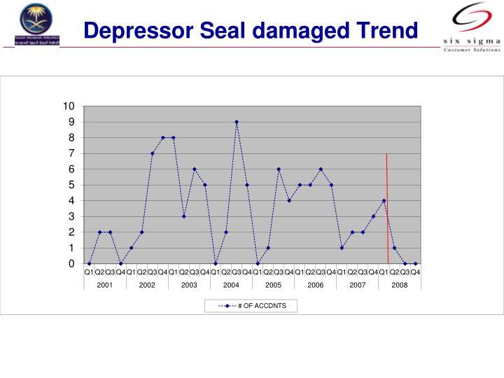 Depressor Seal damaged Trend
