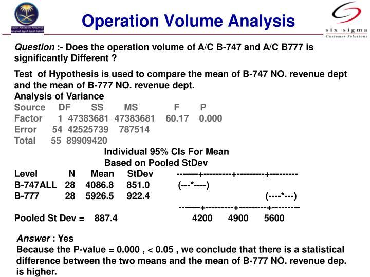 Operation Volume Analysis