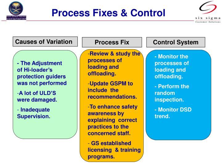 Process Fixes & Control
