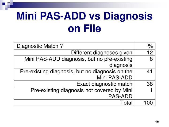 Mini PAS-ADD vs Diagnosis on File