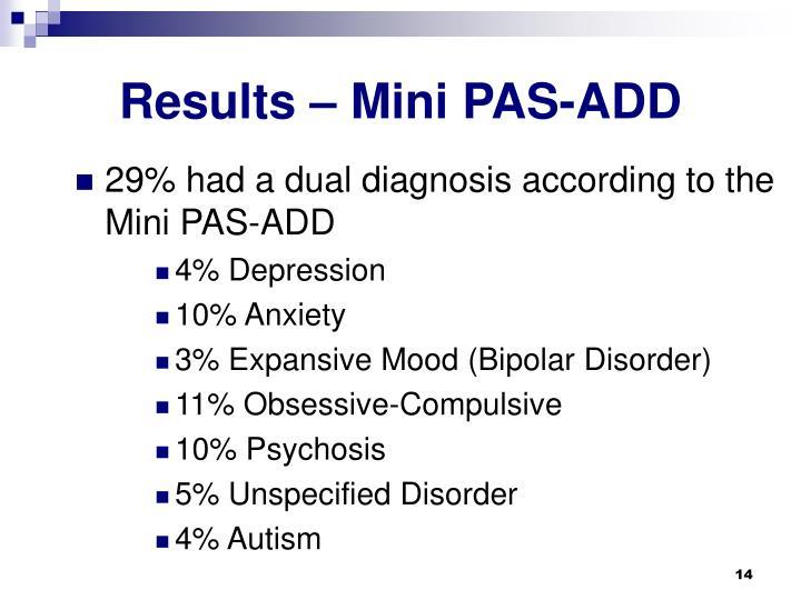 Results – Mini PAS-ADD
