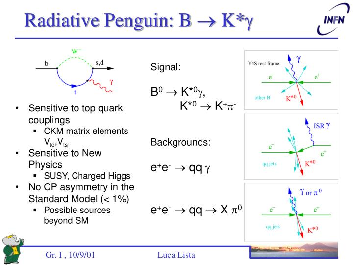 Radiative Penguin: B