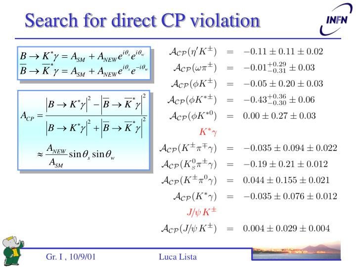 Search for direct CP violation