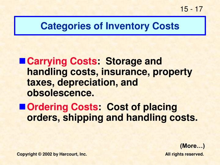 Categories of Inventory Costs