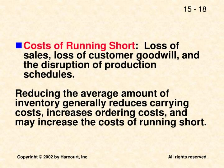 Costs of Running Short
