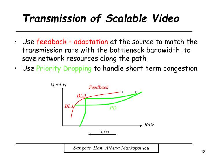 Transmission of Scalable Video
