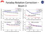 faraday rotation correction beam 3